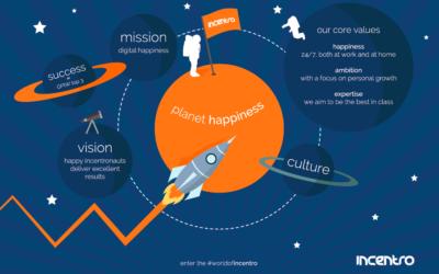 Op bezoek bij de Incentronauten op Planet Happiness